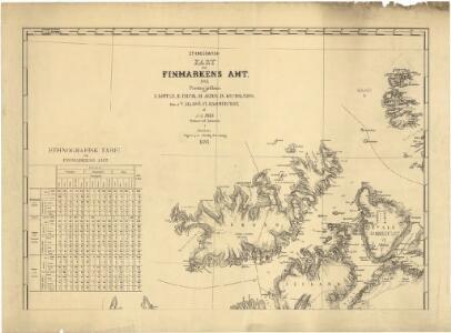 Statistikk 36-3 nord: Ethnigrafisk Kart over Finmarkens Amt No 3