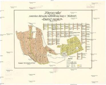 Mapa pôd pozemkov štát. vyššej hospodárskej školy v Košiciach