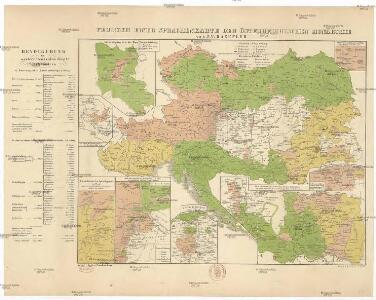 Versuch einer Sprachenkarte der Österreichischen Monarchie