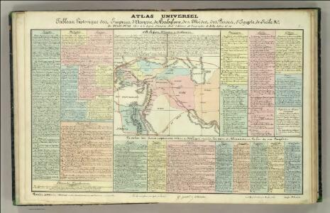 Tableau historique des Empires d'Assyrie, de Babylone.