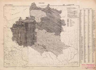 Poland: Language. No.2