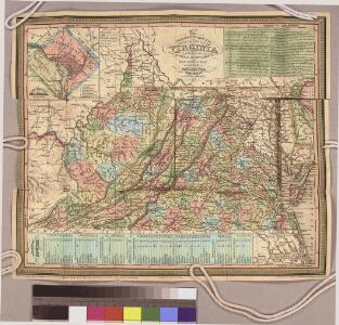 The tourist's pocket map of the state of Virginia: exhibiting its internal improvements, roads, distances, &c. / by J.H. Young; engraved by E. Yeager & F. Dankworth.