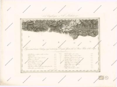 Carte des Herzogthums Salzburg...
