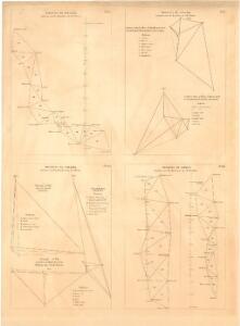 Trigonometrisk grunnlag, vedlegg 65, 14-17: Grunnlagspunkter for Struves meridianbue fra Finnland
