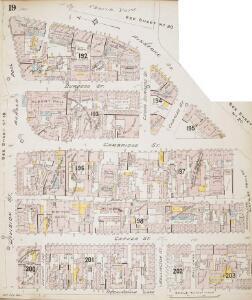 Insurance Plan of Sheffield (1896): sheet 19-1