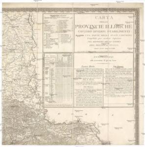 Carta delle provincie Illiriche co'loro diversi stabilimenti e con una parte degli stati limitrofi