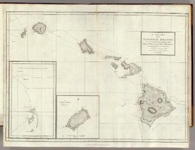 Chart of the Sandwich Islands.