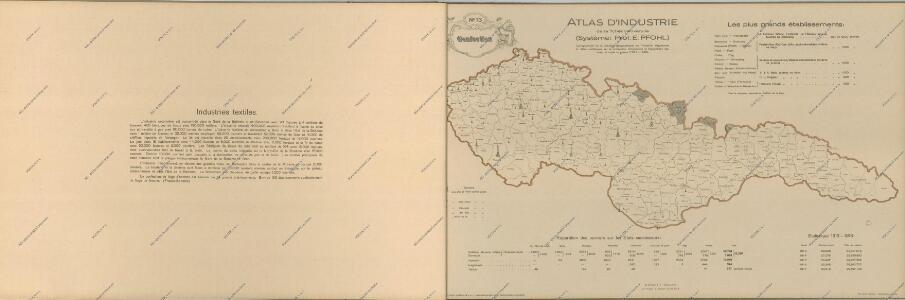 Atlas d'industrie de la république tchécoslovaque