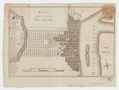 Plan of the city of Philadelphia