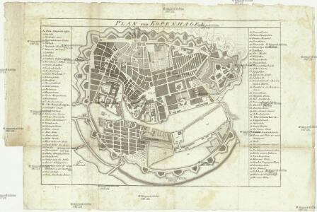 Plan von Kopenhagen