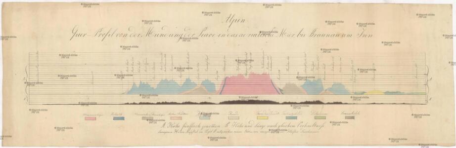 Alpen-Quer-Profil von der Mündung der Piave in das Adriatische Meer bis Braunau am Inn
