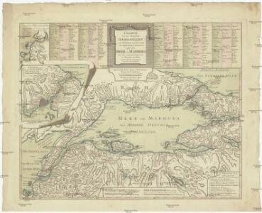 Charte von der Strasse der Dardanellen oder Hellespont und dem Canal Constantinopel (Bosporus) nebst dem Meer von Marmora mit den anliegenden Gegend von Europa und Asia