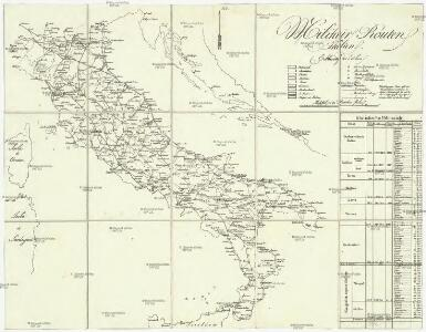 Militair Routen in Italien