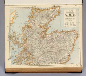 Scotland 2.