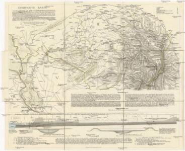 Übersichts-Karte von der südlichen und grösseren Hälfte des Temesvarer Banat's