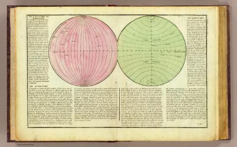 Latitudes, longitudes.