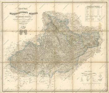 General Karte der Markgrafschaft Mahren...