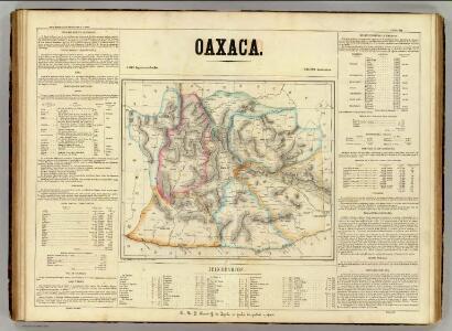 Oaxaca.