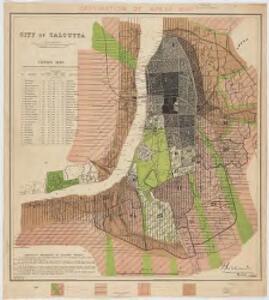 City of Calcutta