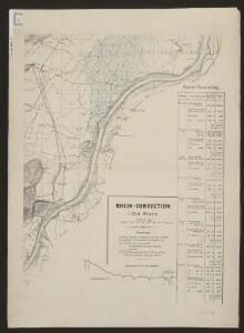 Rhein-Correction