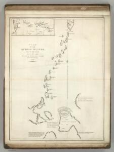 Plan of the Kurile Islands.