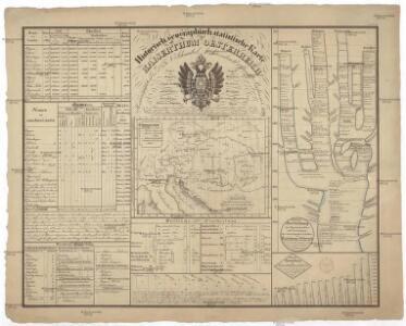 Historisch-geographisch-statistische Karte vom Kaiserthum Oesterreich