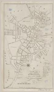 A plan of Boston : from an actual survey ... 1796