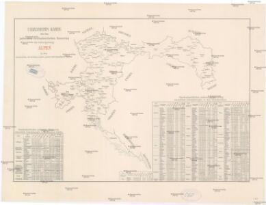 Uibersichts Karte über den jochweisen durchschnittlichen Reinertrag der Culturgattung Alpen in den Grenzbezirken der einzelnen Landes u. Landes-Sub-Commissions-Rayons