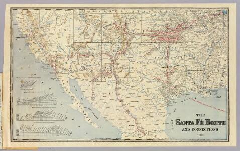 Sante Fe Route and connections.