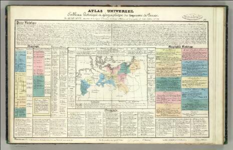 Tableau l'historie du Royaume de Prusse.