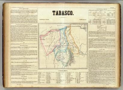 Tabasco.