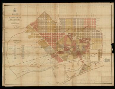 Plano de Barcelona dividido en distritos y barrios: aprobado en sesión de 31 de octubre de 1878 / el ingeniero jefe de V. Y C.
