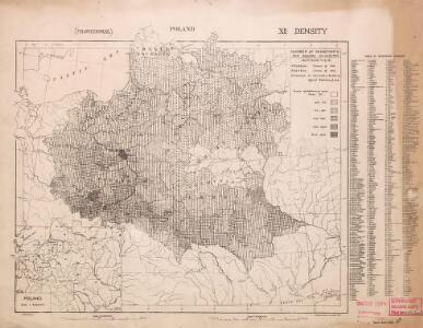 Poland: Density