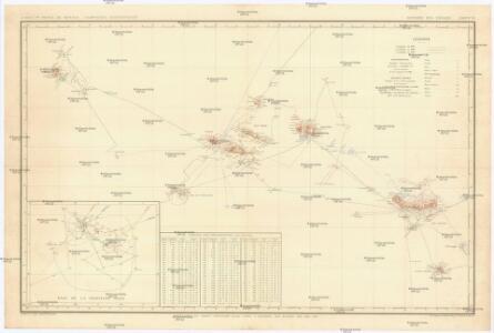 Itinéraires du yacht