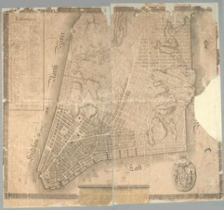 Plan of the city of New-York / drawn from actual survey by C[a]simir Th. [G]oerck, and Joseph Fr. Mangin, city surveyors.
