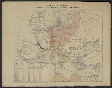 Carte d'Europe indiquant le canal maritime de l'océan à la Méditerranée