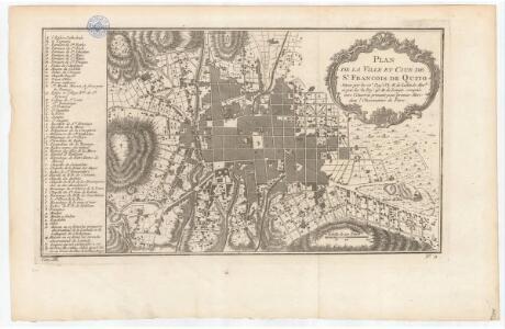 Plan de la ville et cite de St. Franciscois de Quito