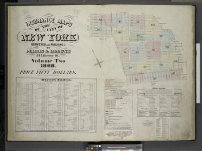 Insurance Maps of The City of New York Surveyed and   Published by Perris & Browne 55 Liberty St. Volume Two. 1868.; Street Index.