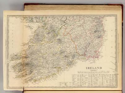 Ireland (south sheet)