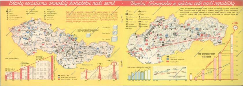 15 let lidově demokratického československa