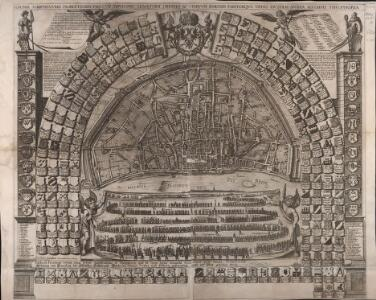 Colonia Agrippina Vrbs Florentissima Vna Cvm Amplissimi Senatorii Ordinis Ac Tribvvm Insigniis Pariterqve Vrbis Eivsdem Annva Solemnis Theophoria