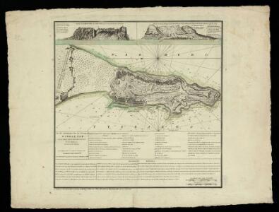 Plano Geometrico de la Ciudad de Gibraltar con las obras nuevas, que han consturido los Ingleses; nuestras nuevas Baterias, y la Lignea que se construió después de levantado el sitio, el año de 1727