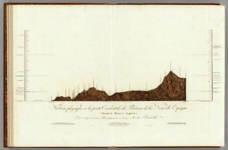 Tableau physique de la pente Occidental du Plateau de la Nouvelle Espagne.