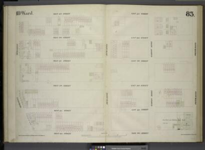 [Plate 83: Map bounded by West 37th Street, East 37th Street, Fourth Avenue, East 32nd Street, West 32nd Street, Sixth Avenue.]
