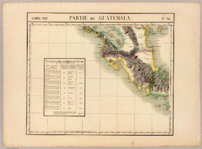 Partie du Guatemala. Amer. Sep. 76.