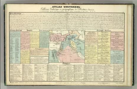 Tableau historique de l'Histore Sacree.
