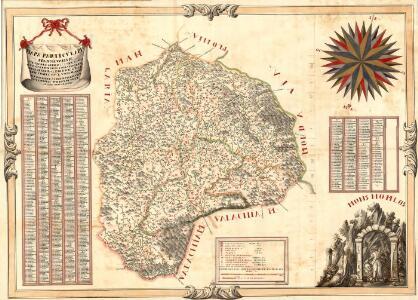 Mapa Particvlaris Transilvaniae