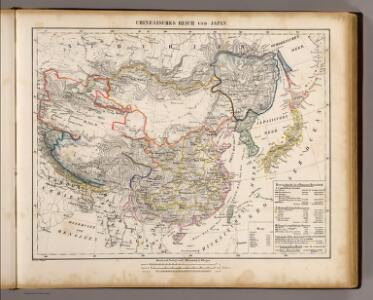 Chinesisches Reich, Japan.