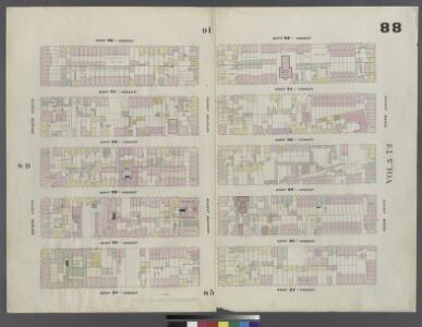 Plate 88: Map bounded by West 32nd Street, Sixth Avenue, West 27th Street, Eighth Avenue